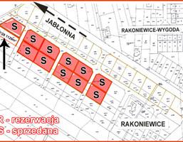 Działka na sprzedaż, Wolsztyn, 1129 m²