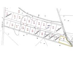 Działka na sprzedaż, Niewodniki, 1778 m²
