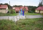 Działka na sprzedaż, Pękowice Jurajska, 1750 m²