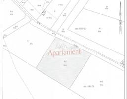 Morizon WP ogłoszenia | Działka na sprzedaż, Warszawa Wilanów, 4200 m² | 3511