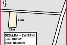 Działka na sprzedaż, Zwierki, 1186 m²