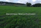 Morizon WP ogłoszenia   Działka na sprzedaż, Niemcz, 951 m²   7570