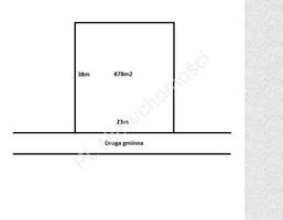 Morizon WP ogłoszenia | Działka na sprzedaż, Pruszków, 879 m² | 7292