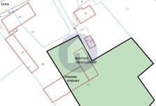 Działka na sprzedaż, Milikowice, 3094 m²