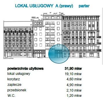 Lokal użytkowy na sprzedaż <span>Wrocław, Śródmieście, Nadodrze</span>