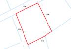 Morizon WP ogłoszenia | Działka na sprzedaż, Marklowice, 920 m² | 4113