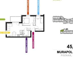 Morizon WP ogłoszenia | Mieszkanie na sprzedaż, Poznań Chartowo, 45 m² | 1304