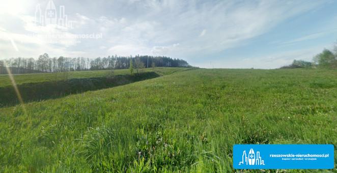 Morizon WP ogłoszenia   Działka na sprzedaż, Laskówka, 1080 m²   6301