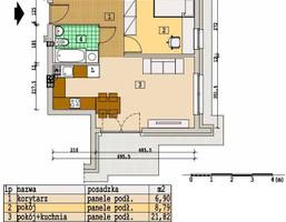 Morizon WP ogłoszenia | Mieszkanie na sprzedaż, Rzeszów Słocina, 42 m² | 5821