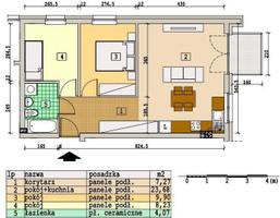Morizon WP ogłoszenia | Mieszkanie na sprzedaż, Rzeszów Słocina, 53 m² | 9259