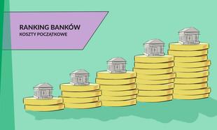 Ranking banków – koszty początkowe [II kw. 2018 r.]