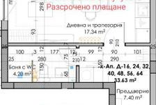 Kawalerka na sprzedaż, Bułgaria Пловдив/plovdiv, 40 m²